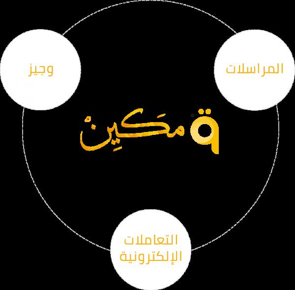 Makeen-Circle ar